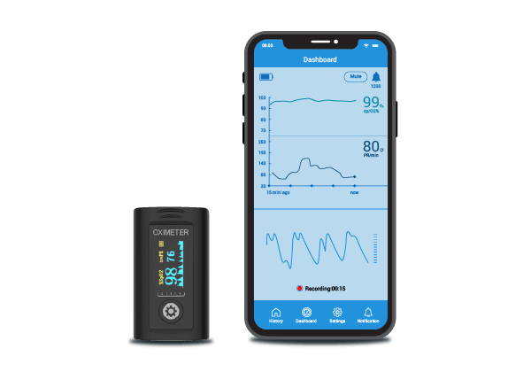 Pulse oximeter-based solution to detect asymptomatic COVID patients