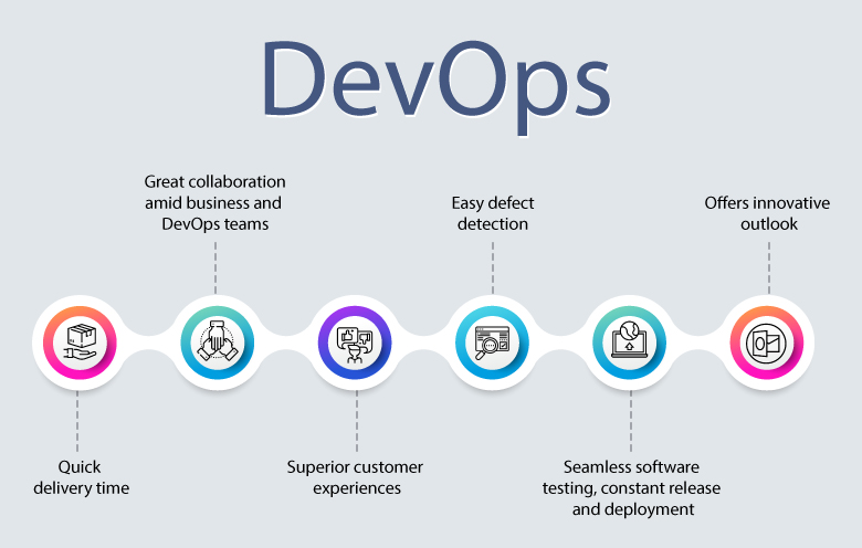 Benefits-of-Implementing-DevOps-in-Your-Organization.