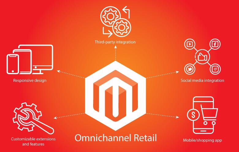 Magento-platform-for-Omnichannel-Retail