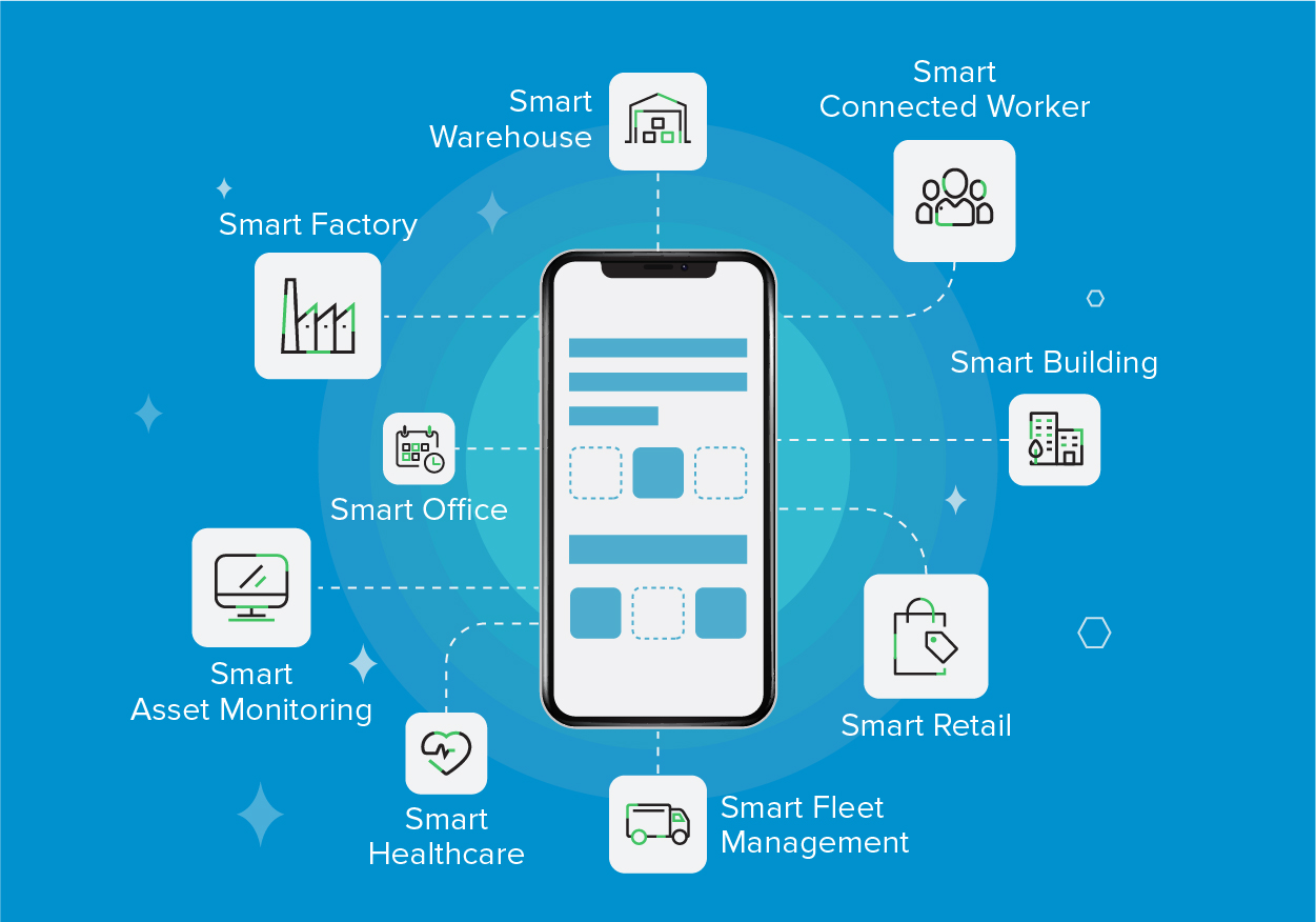 IoT mobile app consulting and development