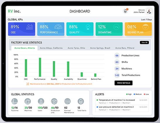 Data analytics and reporting