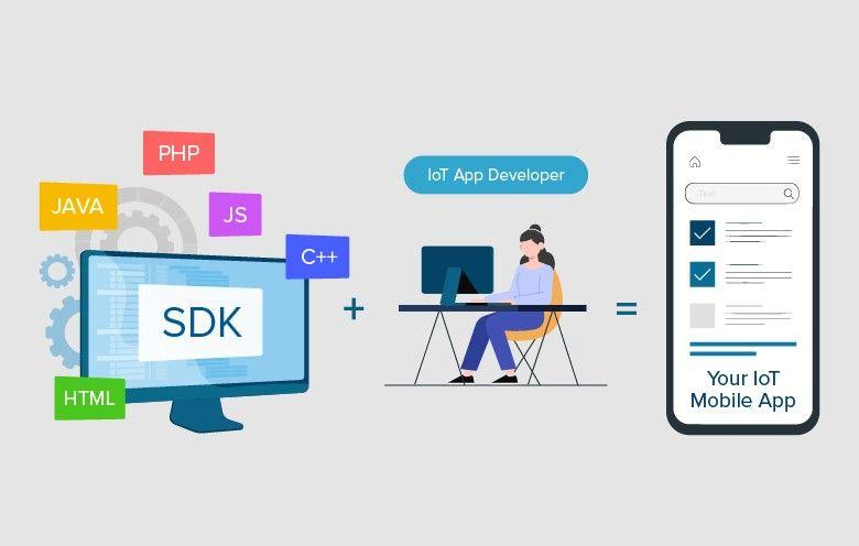 IoT sdk app development